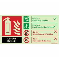 Safety Sign Store Carbon dioxide Extinguisher Do's & Don'ts Sign Board, NG303-1429AL-01