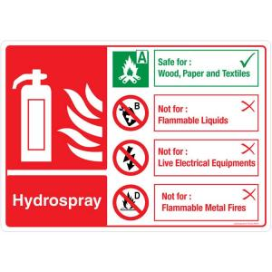 Safety Sign Store Hydro spray-Do's & Don'ts Sign Board, FE562-A3PC-01