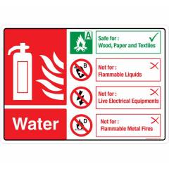Safety Sign Store Water-Do's & Don'ts Sign Board, FE561-A3AL-01