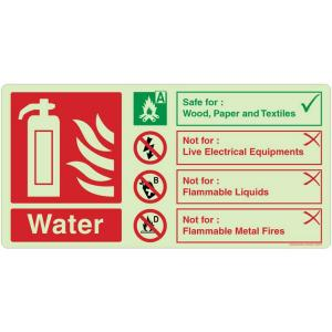 Safety Sign Store Water Extinguisher Do's & Don'ts Sign Board, NG302-1429AL-01